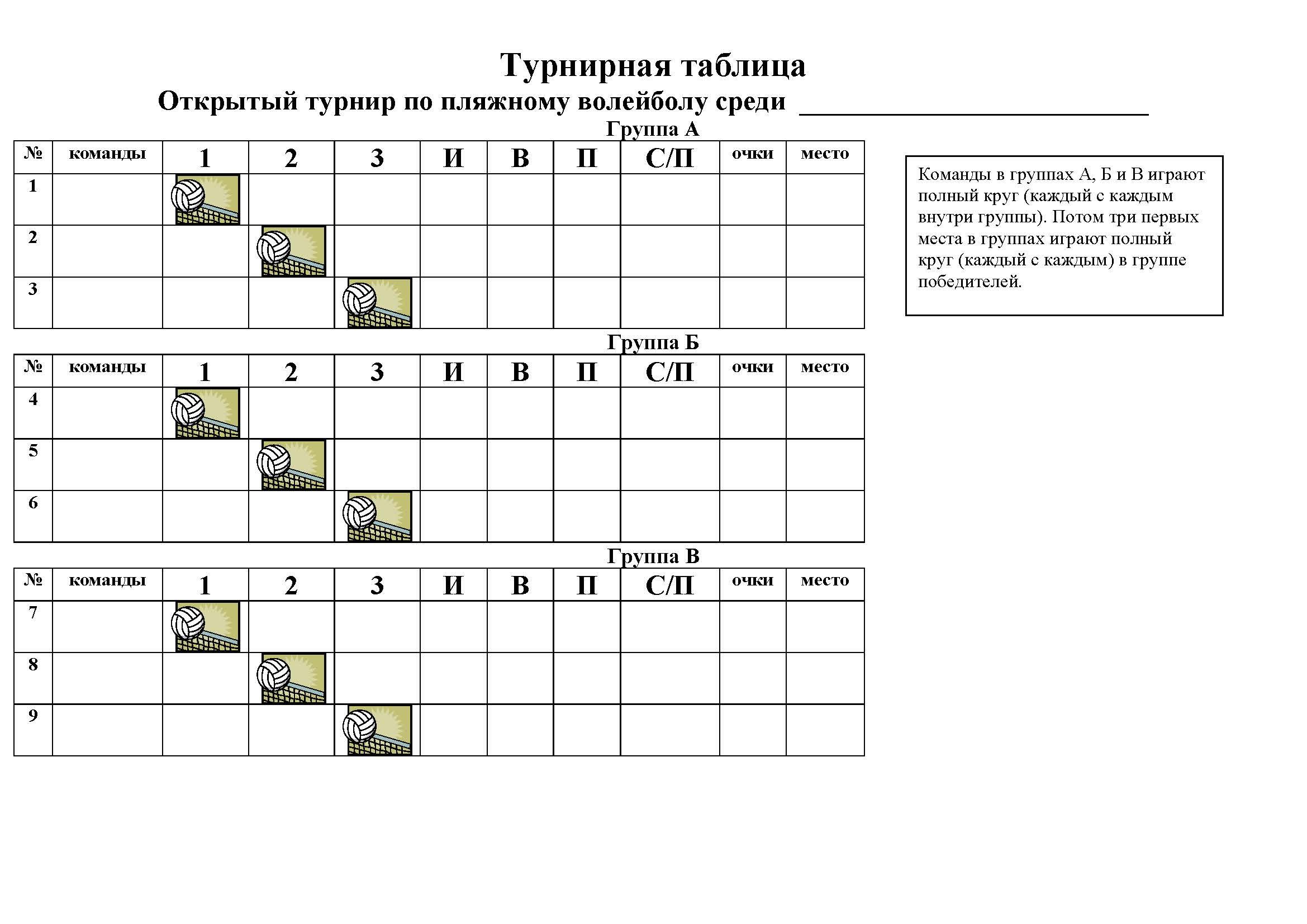 Скачать бланк турнирная таблица по волейболу