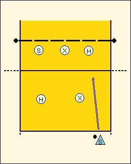 Схема игры 6-2, с двумя связующими1