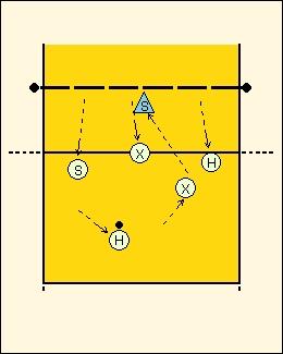 Схема игры 6-2, с двумя связующими2
