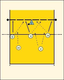 Схема игры 6-2, с двумя связующими3