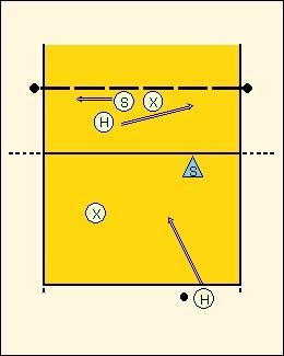 Схема игры 6-2, с двумя связующими4