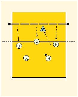 Схема игры 6-2, с двумя связующими5