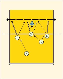 Схема игры 6-2, с двумя связующими6