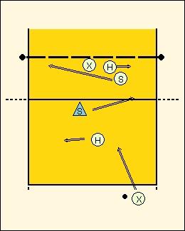 Схема игры 6-2, с двумя связующими7