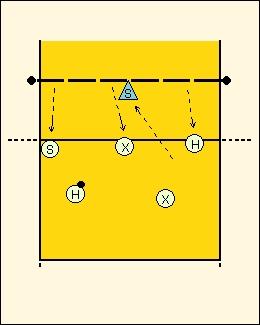Схема игры 6-2, с двумя связующими8