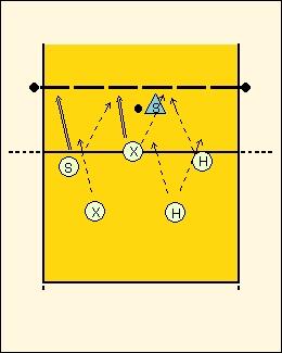 Схема игры 6-2, с двумя связующими9